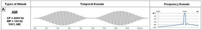 http://pages.towson.edu/rsantana/audiology/04_stimuli_03a.jpg