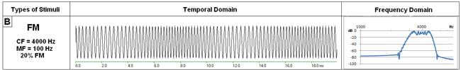 http://pages.towson.edu/rsantana/audiology/04_stimuli_03b.jpg