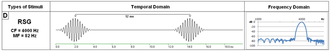 http://pages.towson.edu/rsantana/audiology/04_stimuli_03d.jpg