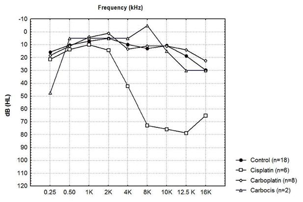 Figura 1 Vinck et al