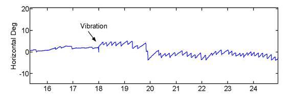 http://www.dizziness-and-balance.com/practice/images/vibration.jpg